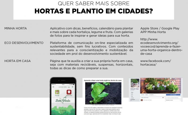 hortas urbanas dicas firezzi plantacao dicas internet aplicativos